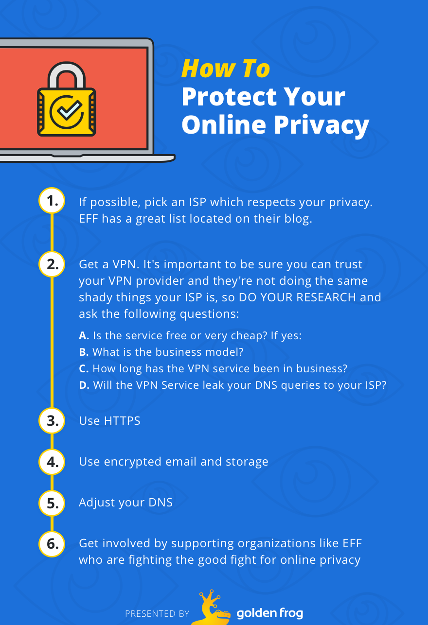 how to protect your privacy from snooping ISPs.