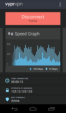 Speed Graph
